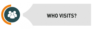 WHO-VISITS