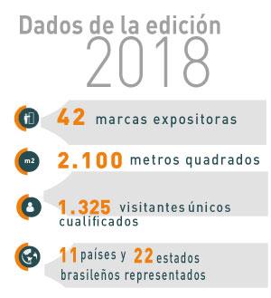 edicao-2018.esp